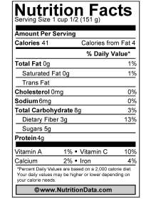 Nutrition_Facts_Label_Bamboo