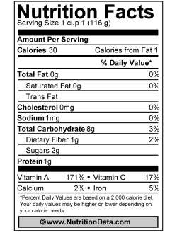 Nutrition_Facts_Label2